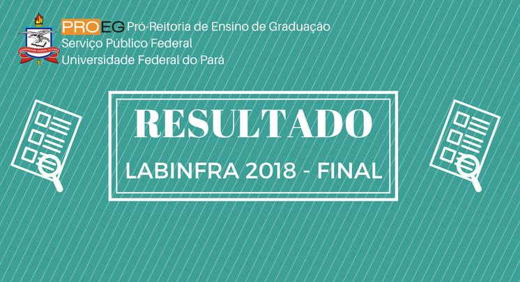 LABINFRA 2018 – RESULTADO FINAL